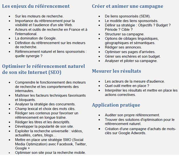 Programme réferencement internet